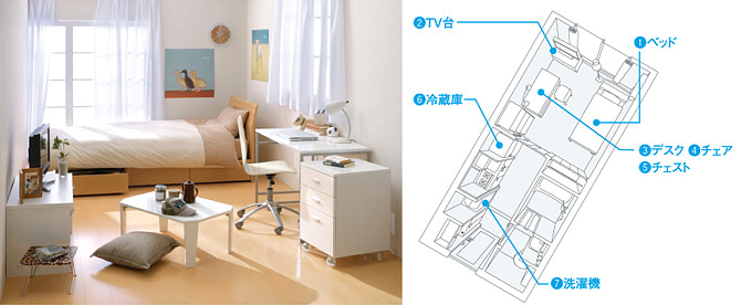 家具家電付のモデルルーム